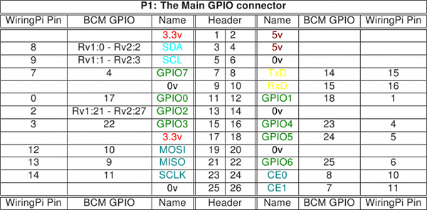 gpio1.png